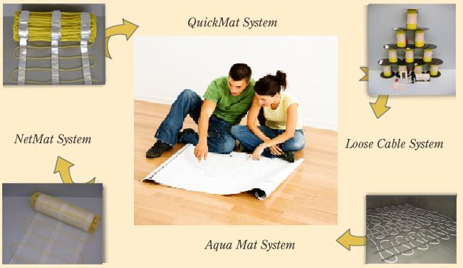 heated flooring mat